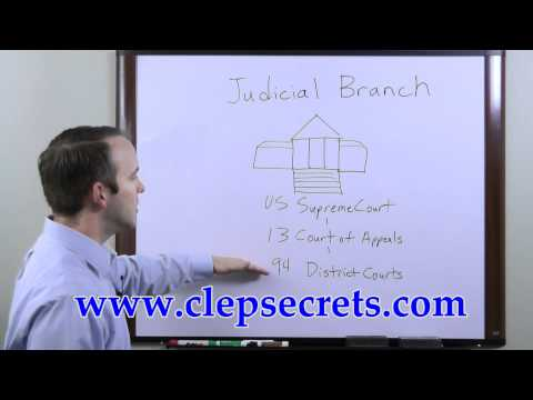 CLEP American Government The Judicial Branch