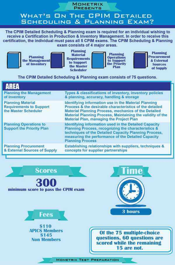 Infographic Mometrix presents, What's on the CPIM Detailed Scheduling and Planning Exam?