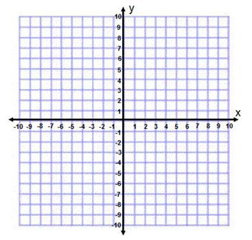 Quadrant graph